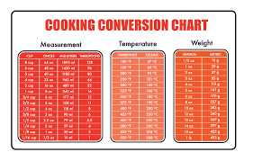 complete the table calculator cooking ingredient measurement conversion tool baking conversion