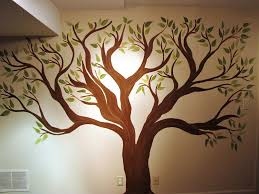 large wall stencils for living room and bedroom jen joes design image of large wall stencils modern