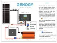 solar panel system wiring diagram simple solar panel diagram