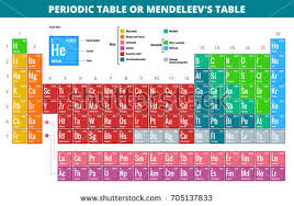 Ta Periodic Table Mendeleevs Periodic Table Elements Vector Illustration Stock