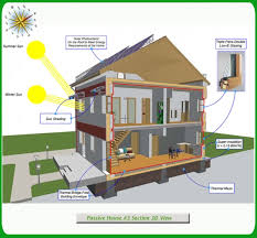 green home plans passive solar house plans green passive solar house 3 section 3d