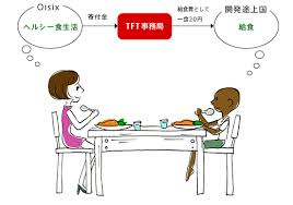 Table For Two by Table For Two