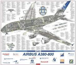airbus a380 floor plan the airbus a380 800 aerojournal