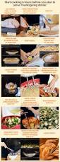 thanksgiving meal plans a cheat sheet for scoring high on thanksgiving 101 3 the jockey