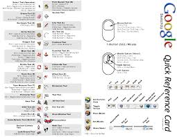 sketchup 2007 quick reference card google search photoshop