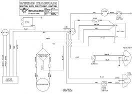 wiring for super dummies me norton commando classic
