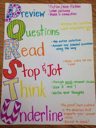 reading comprehension questions 4th grade 110 best reading test prep images on teaching reading