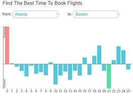 travel hack shows you best time to book flights for cheapest