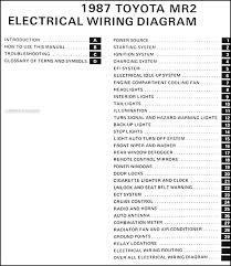 1987 toyota mr2 wiring diagram manual original
