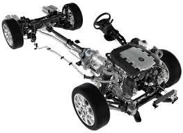 cadillac cts 4 wheel drive undercover handling all wheel drive diagnostics
