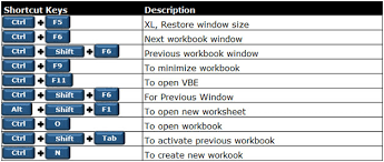 250 excel keyboard shortcuts microsoft excel tips from excel tip