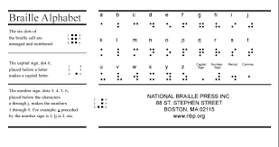 nbp all about braille alphabet card