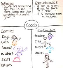 1st grade social studies on goods and services teach me