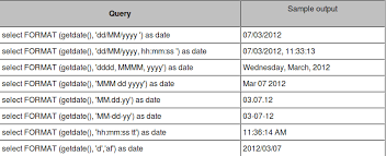 date format convert date format into dd mmm yyyy format in sql server stack