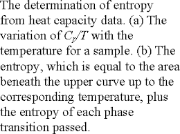 Standard Entropy Change Table Chapter 4 The Second The Concepts