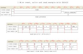 1 wire wikipedia