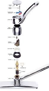 Moen Kitchen Faucet Installation 20 Moen Kitchen Faucet Instructions 100429 Moen Part Handle