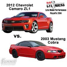 2012 mustang vs camaro vote for the best late model performance vehicle in our late model