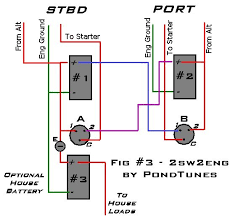batteries switch and battery wiring diagrams u2022 diy boats blog