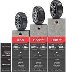 lexus es350 tires michelin england tire cambridge ontario wheels tires accessories