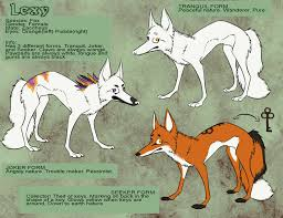 i need help making a resume i need help making a specific fox skin skins mapping and i need help making a specific fox skin skins mapping and modding minecraft forum minecraft forum