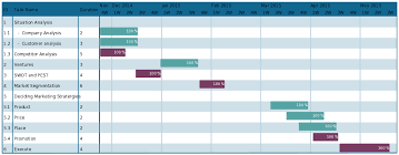 Simple Gantt Chart Template Excel Gantt Chart Templates To Instantly Create Project Timelines