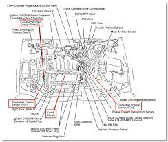 nissan engine diagrams nissan wiring diagrams instruction