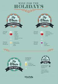 wine guide thanksgiving wine folly