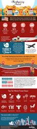 ten facts about thanksgiving infographic all about thanksgiving travel safelite resource