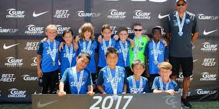 surf cup 2017 winners san diego surf soccer club
