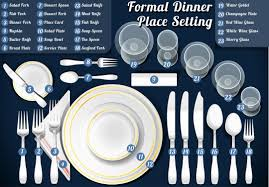 table manners top ten table manners dynamic women of faith