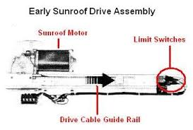sunroof operation troubleshooting and repair