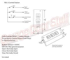 Garage Overhead Doors by Overhead Door Open Close Stop Control