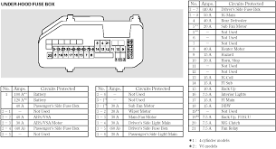 wire electric in speedometer in honda odyssey 2002 28 images