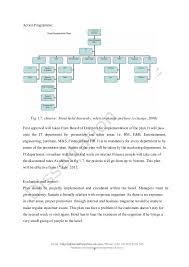 marketing plan of hyatt sample