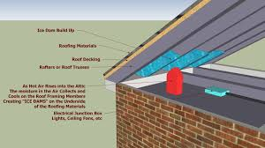 Radiant Barrier Osb Roof Sheathing by Attic And Attic Insulation St Louis Renewable Energy Scotts