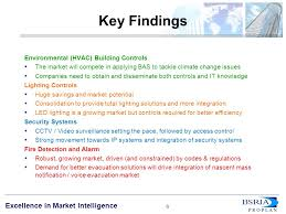 1 excellence in market intelligence 1 market sizing north america