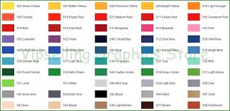 mustang ford 99 04 rear bumper insert decals set any color