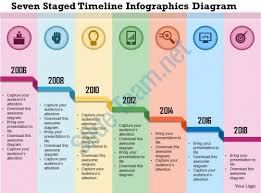 0115 seven staged timeline infographics diagram powerpoint