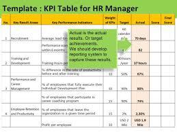 hr management report template kpi for hr manager sle of kpis for hr