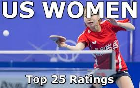 Us Table Tennis Team Usa Table Tennis Features Events Results U0026 Team Usa