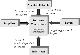 big consulting firms and their new challenge in india nitin d
