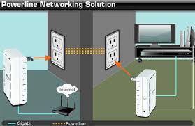 tpl 4052e modsynergy review 301 trendnet tpl 4052e 4 port powerline