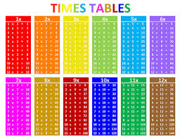 times table grid times tables multiplications tables times tables grid