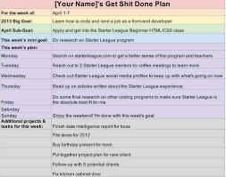 the most effective goal setting plan you u0027ll ever find plus
