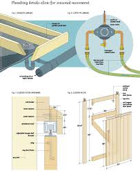 outdoor shower floor drain outdoor designs