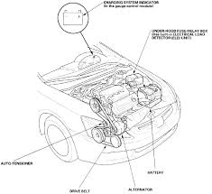 where can i get schematic it is not on engine or hood for