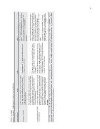 d agement bureau summary bridge management systems for transportation agency