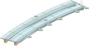 exchange of parametric bridge models using a neutral data format