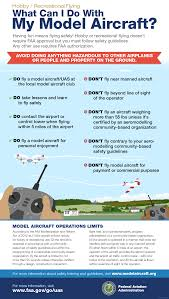 faa regulations where is rc aircraft flying allowed in the us